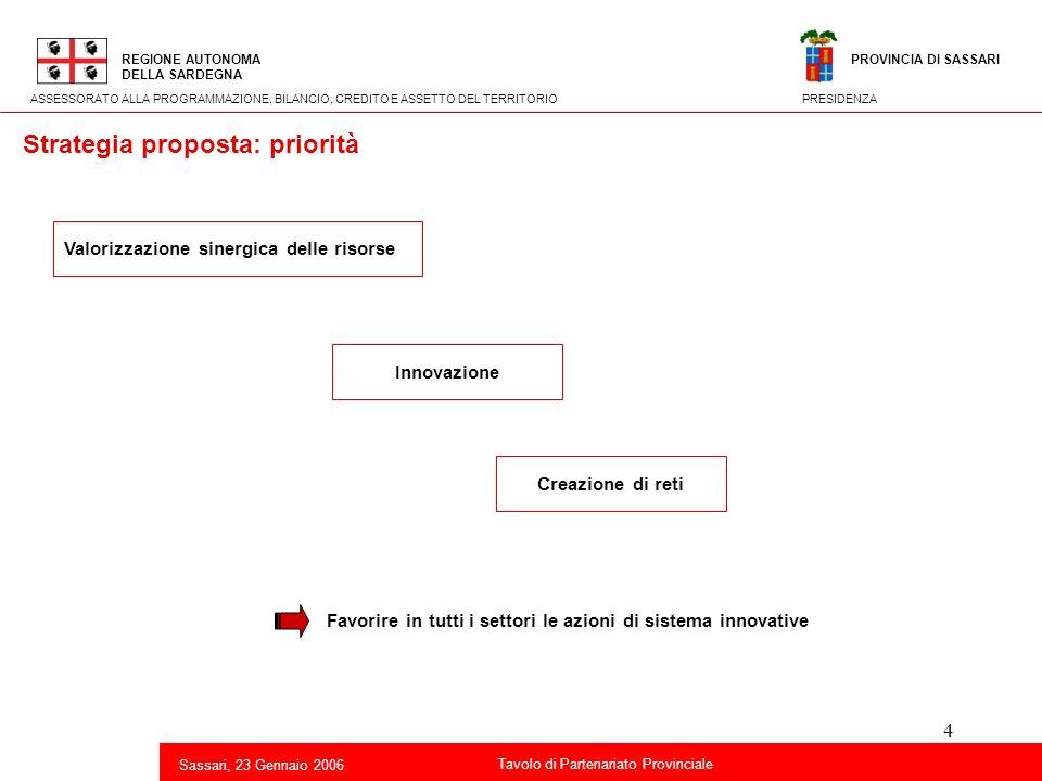 Strategia proposta: priorità