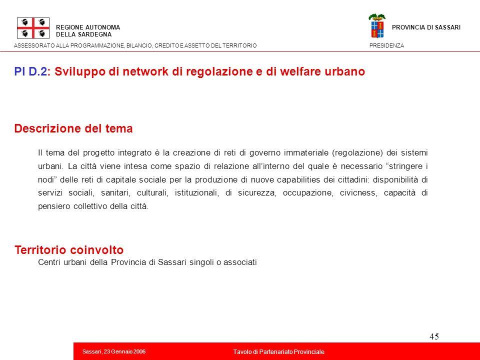PI D.2: Sviluppo di network di regolazione e di welfare urbano