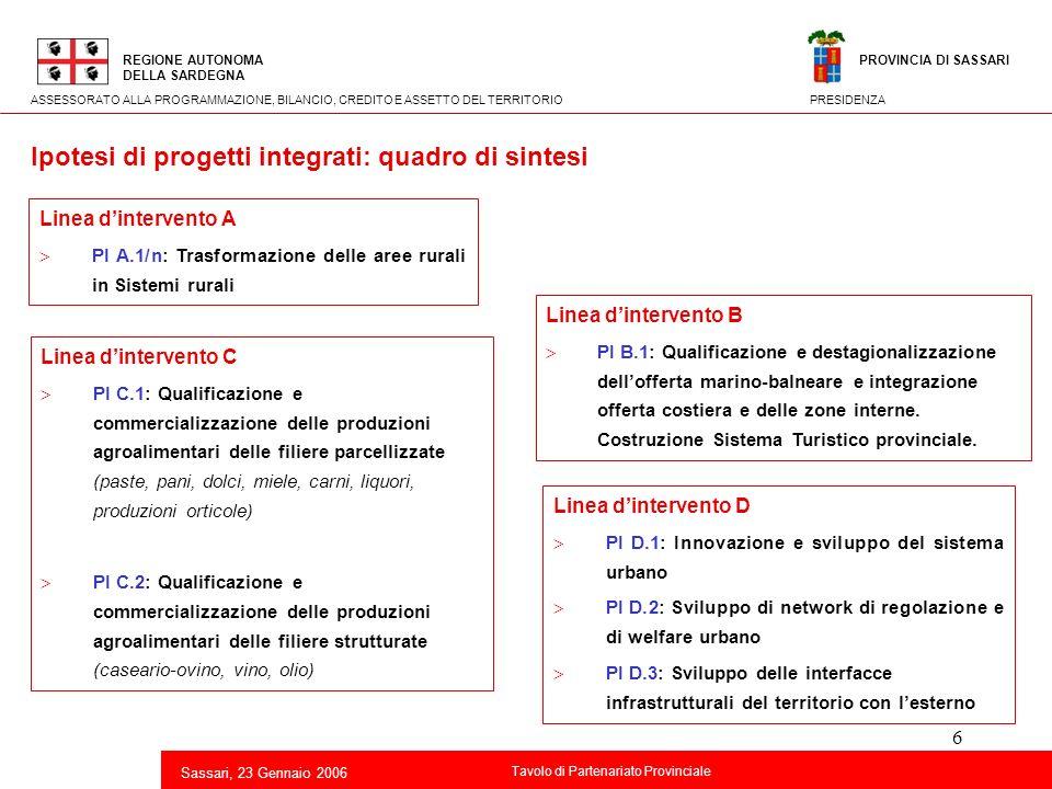 Ipotesi di progetti integrati: quadro di sintesi