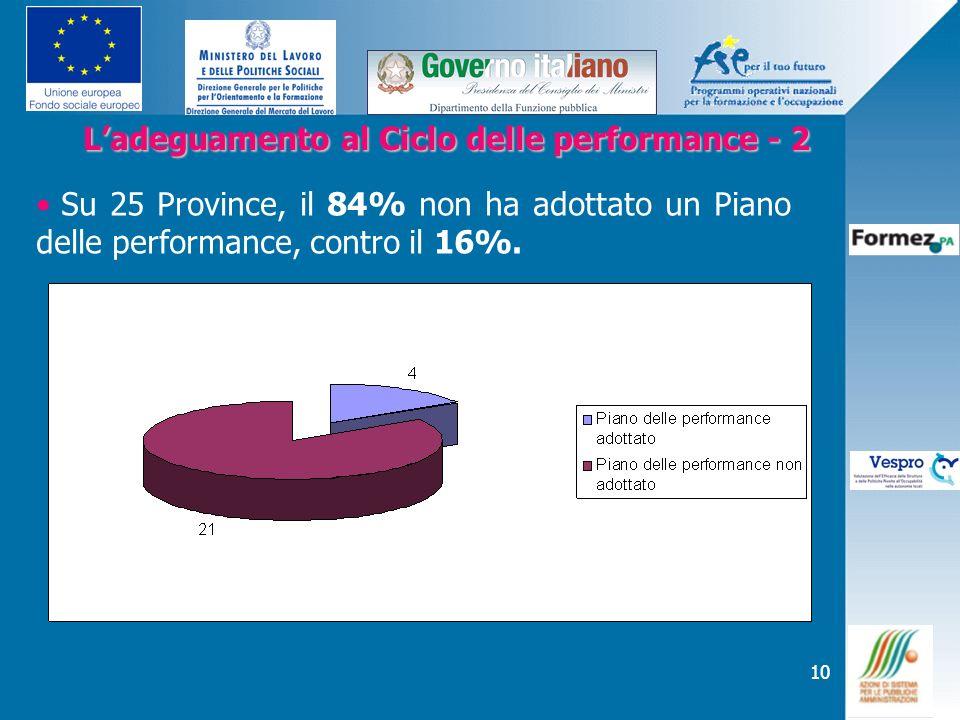 L'adeguamento al Ciclo delle performance - 2