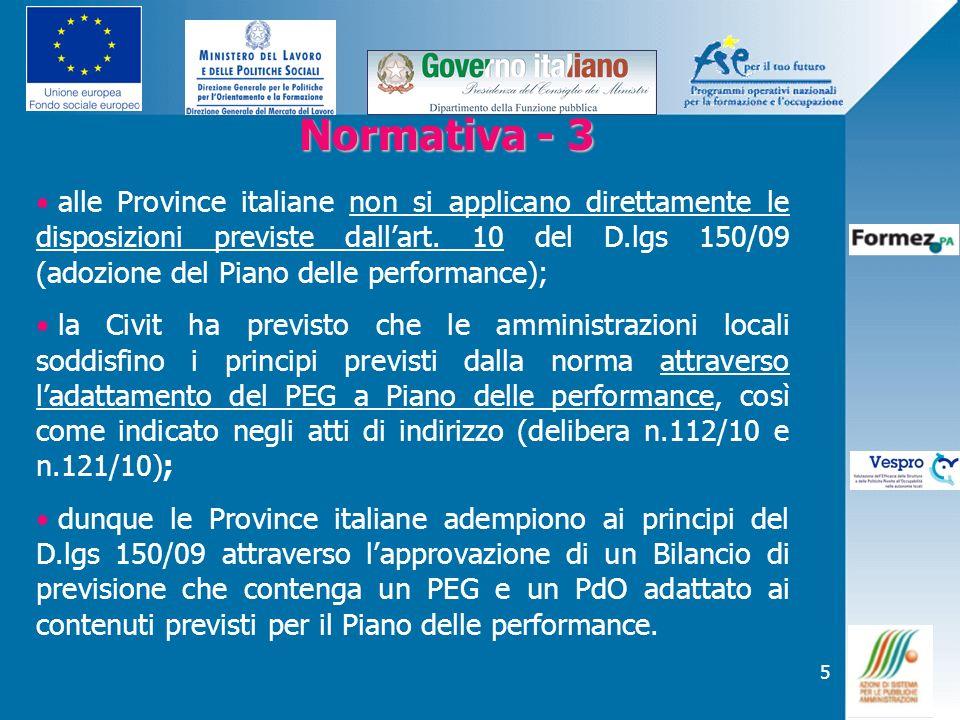 Normativa - 3