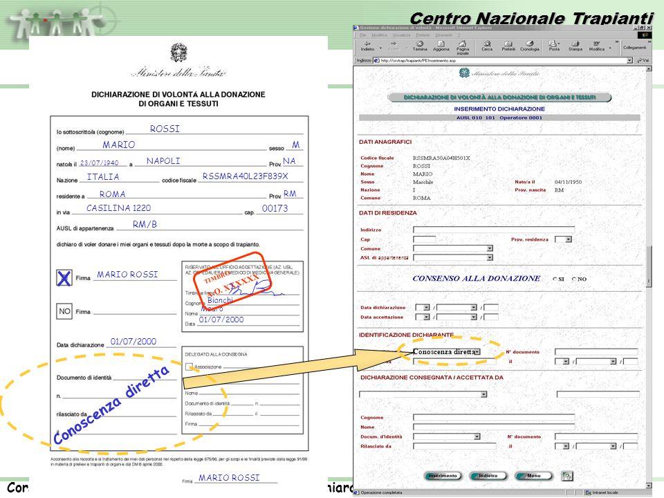 X Conoscenza diretta RM/B ROSSI MARIO M 00173 NAPOLI NA ITALIA