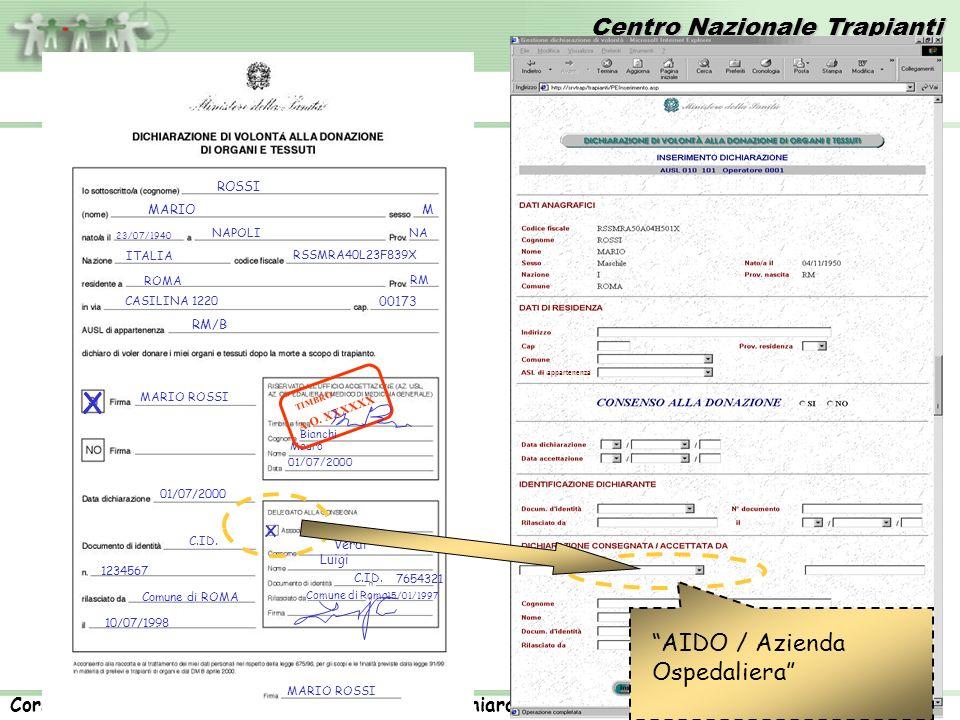 X AIDO / Azienda Ospedaliera X RM/B ROSSI MARIO M 00173 Verdi Luigi
