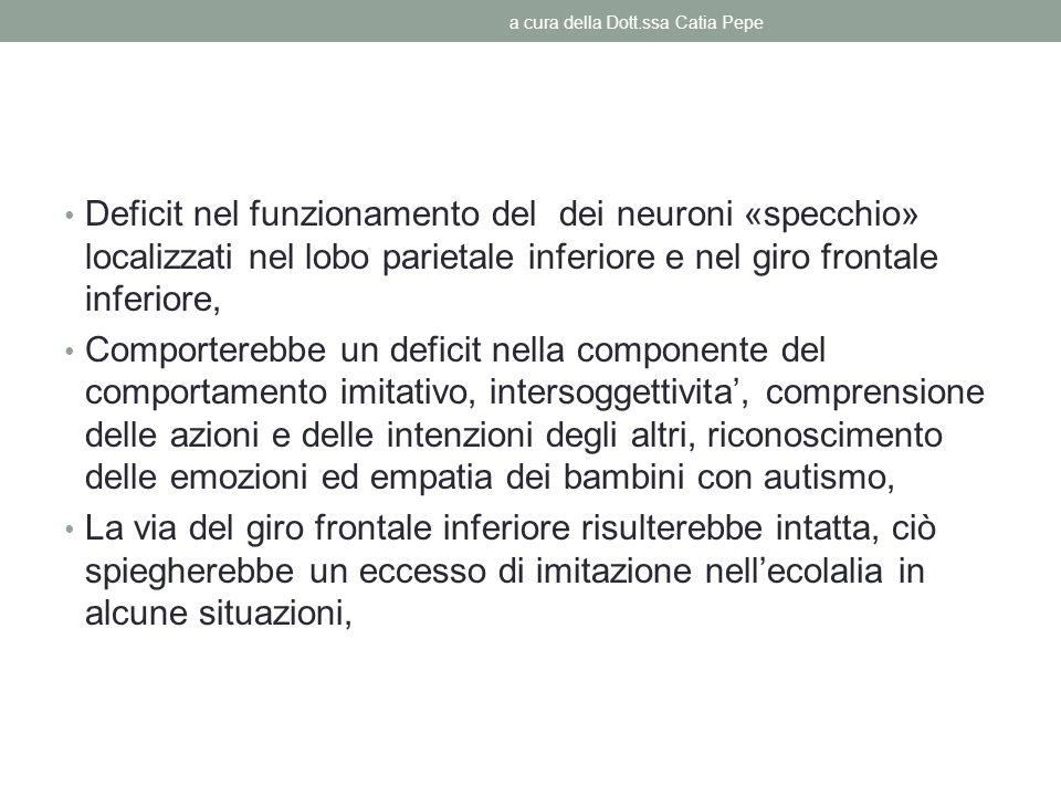 Descrizione valutazione e intervento ppt scaricare - Neuroni specchio e autismo ...