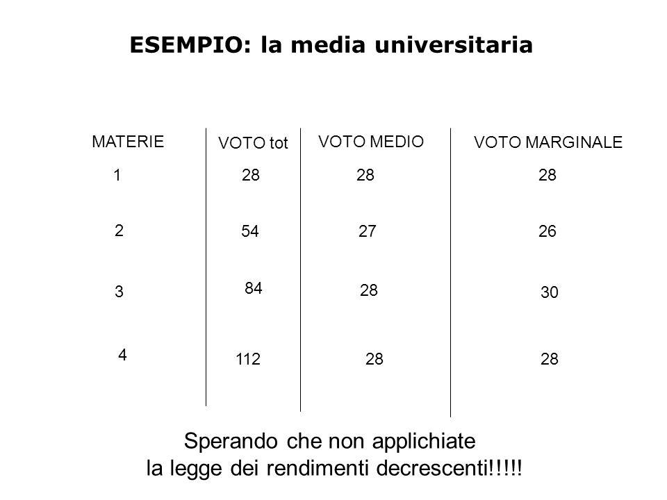 ESEMPIO: la media universitaria