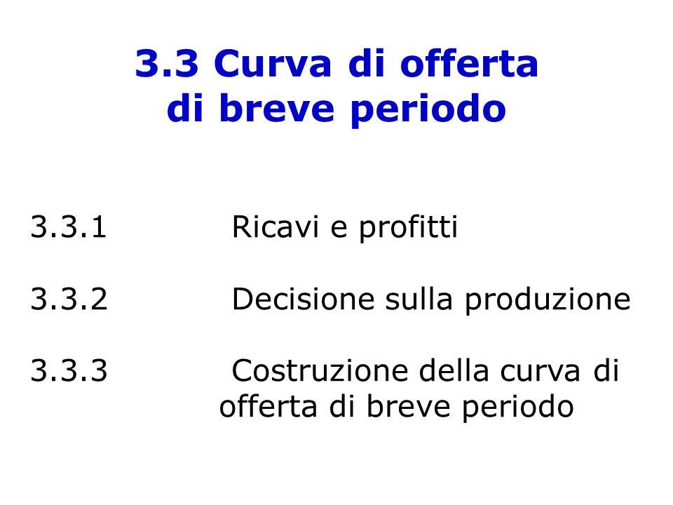 3.3 Curva di offerta di breve periodo