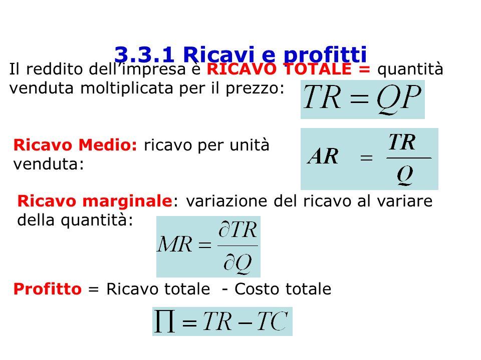 3.3.1 Ricavi e profitti Il reddito dell'impresa è RICAVO TOTALE = quantità venduta moltiplicata per il prezzo: