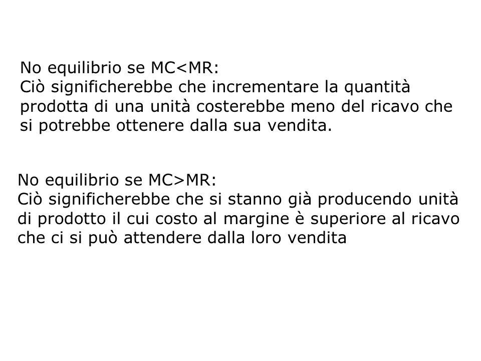 No equilibrio se MC<MR: