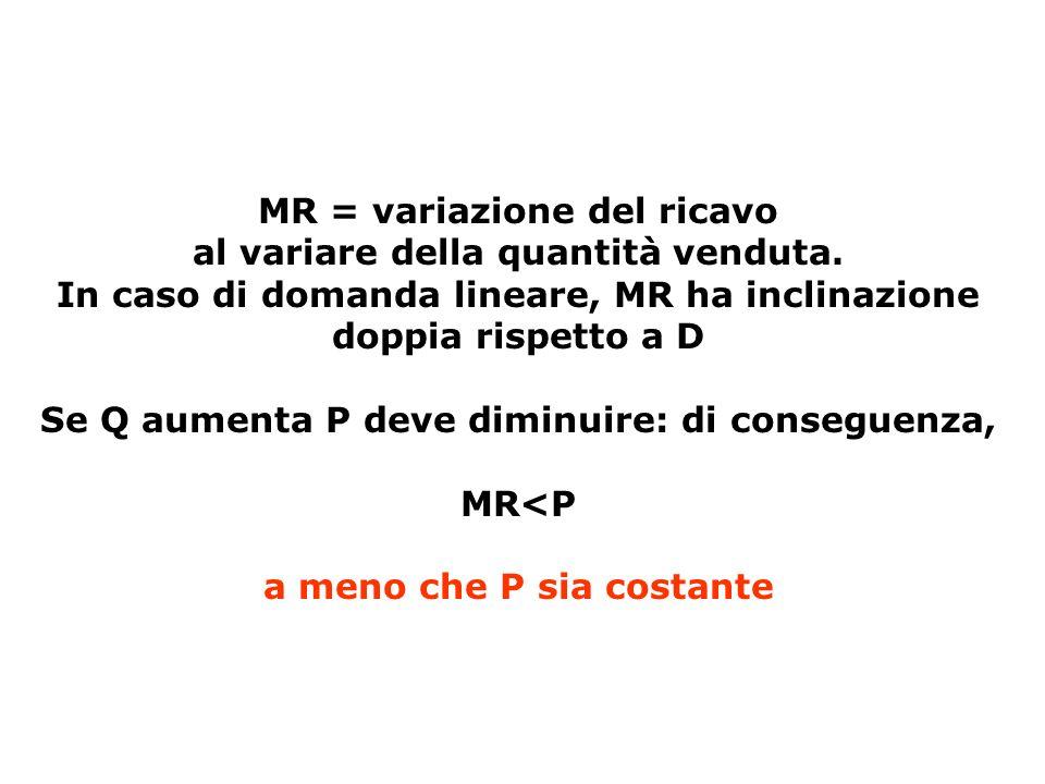 MR = variazione del ricavo al variare della quantità venduta.