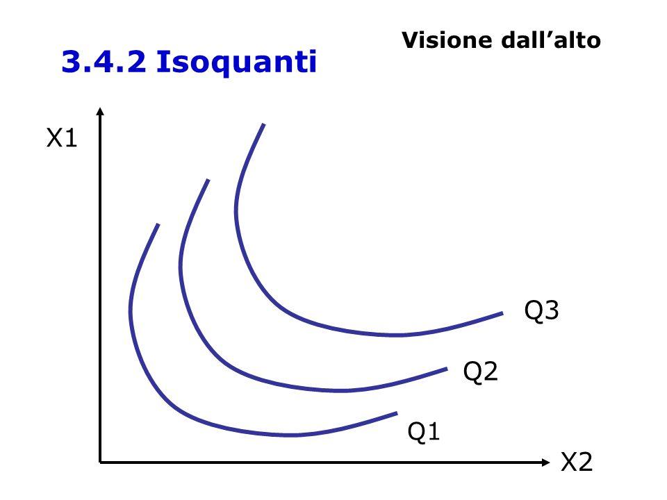 3.4.2 Isoquanti Visione dall'alto X1 X2 Q1 Q2 Q3