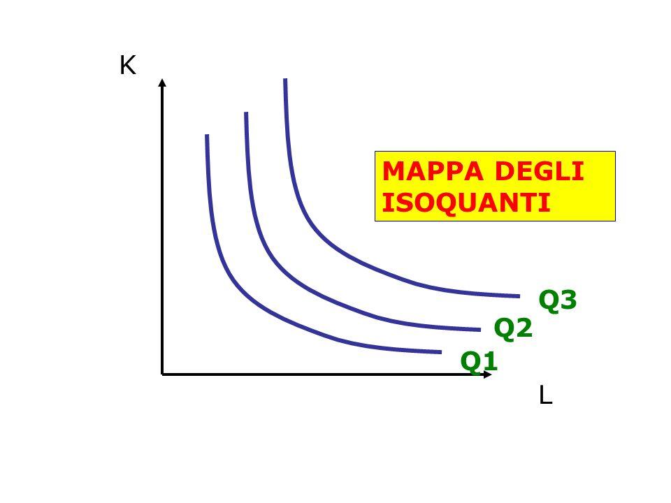 K MAPPA DEGLI ISOQUANTI Q3 Q2 Q1 L
