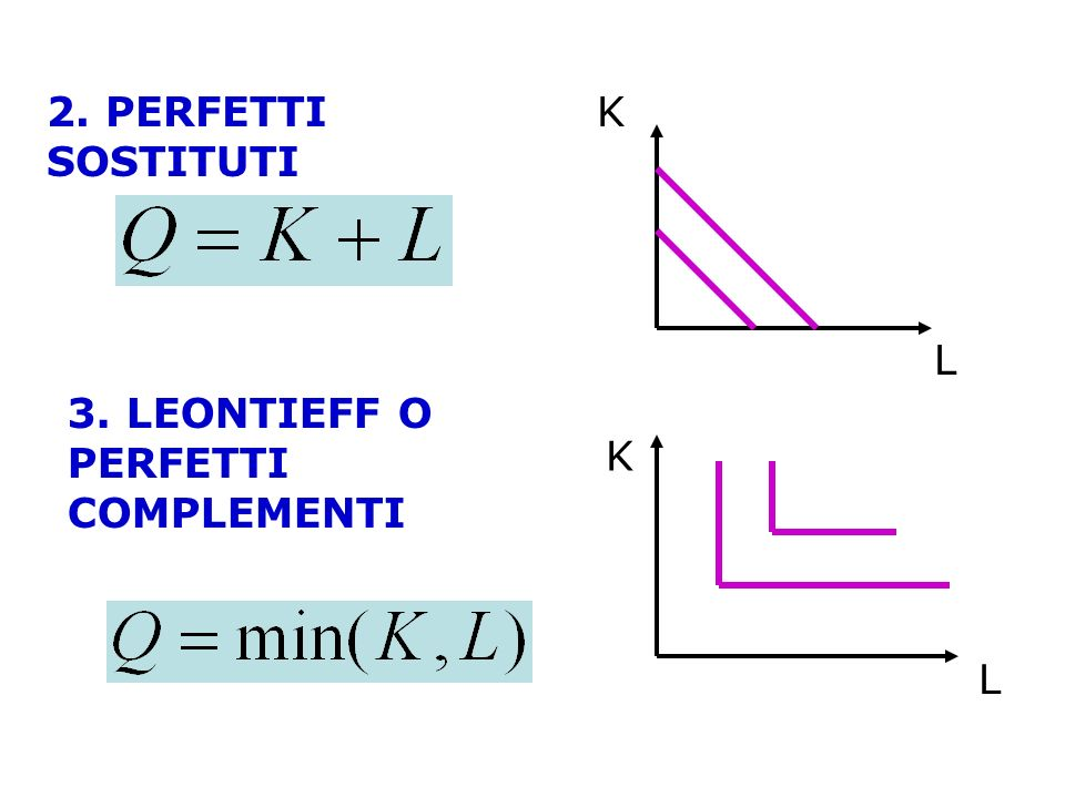 2. PERFETTI SOSTITUTI L K 3. LEONTIEFF O PERFETTI COMPLEMENTI L K