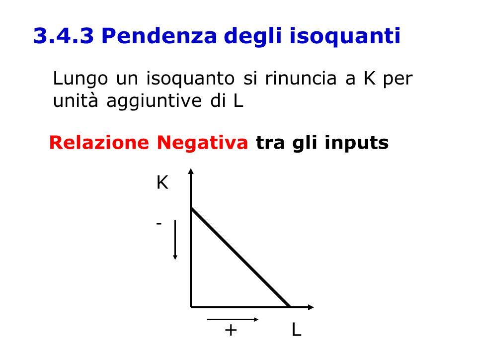 3.4.3 Pendenza degli isoquanti