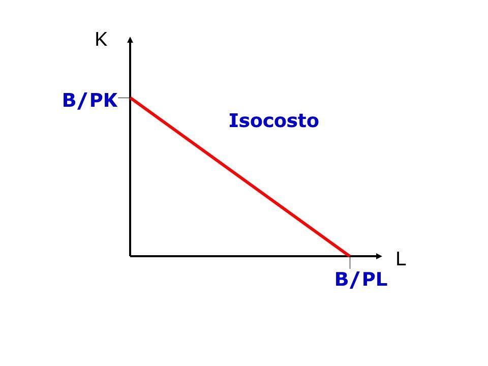 K L B/PK B/PL Isocosto