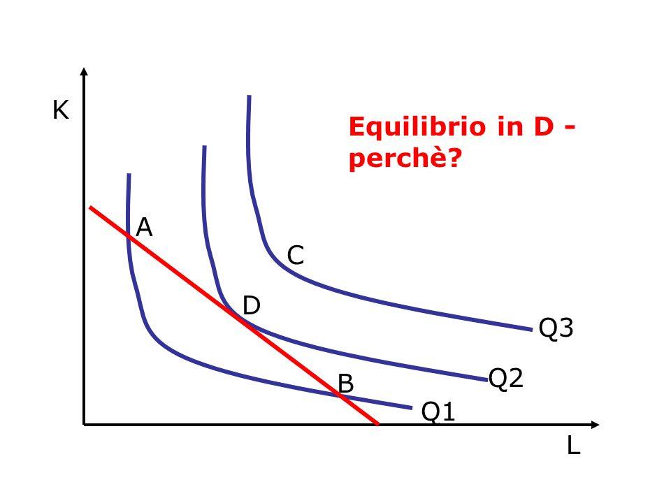 D K L Q1 Q2 Q3 Equilibrio in D - perchè B C A