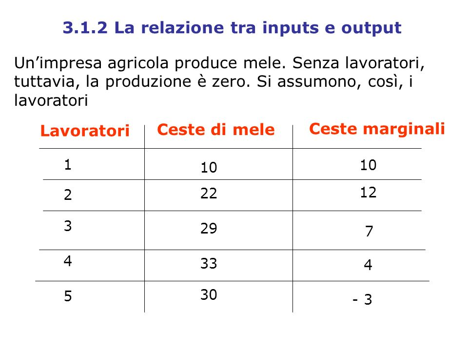 3.1.2 La relazione tra inputs e output