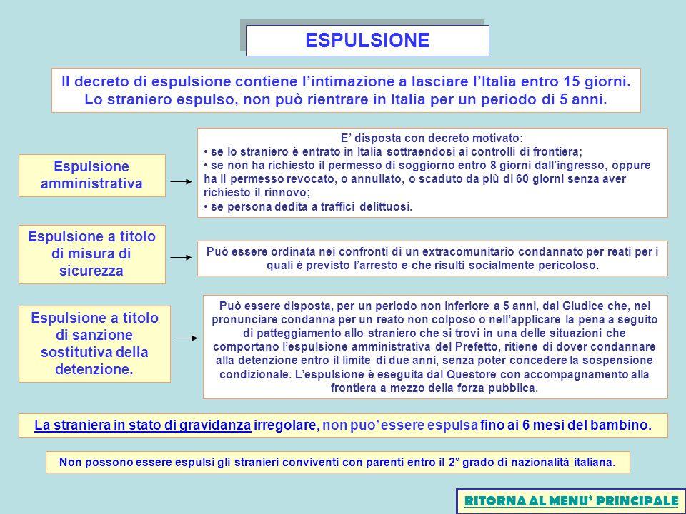 ESPULSIONEIl decreto di espulsione contiene l'intimazione a lasciare l'Italia entro 15 giorni.