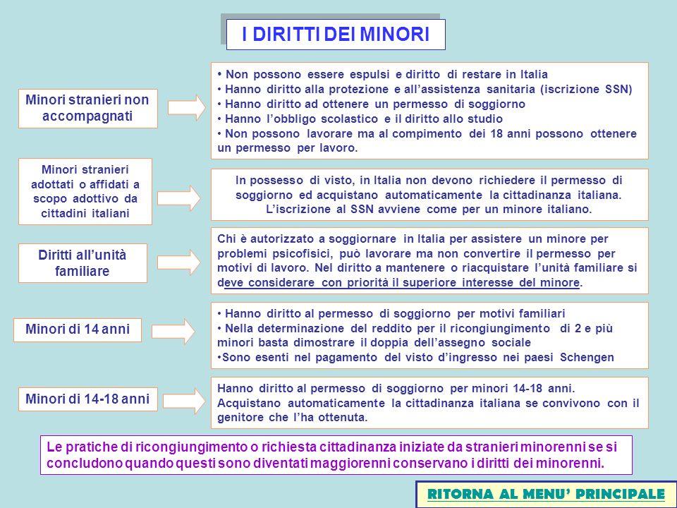 I DIRITTI DEI MINORI RITORNA AL MENU' PRINCIPALE
