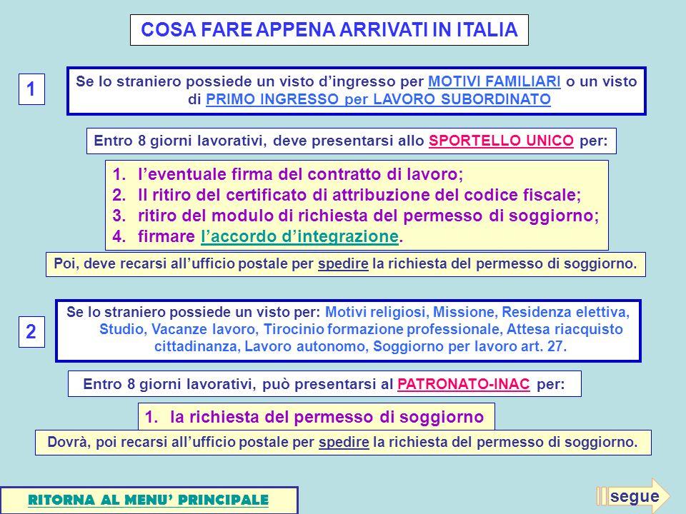COSA FARE APPENA ARRIVATI IN ITALIA 1 2