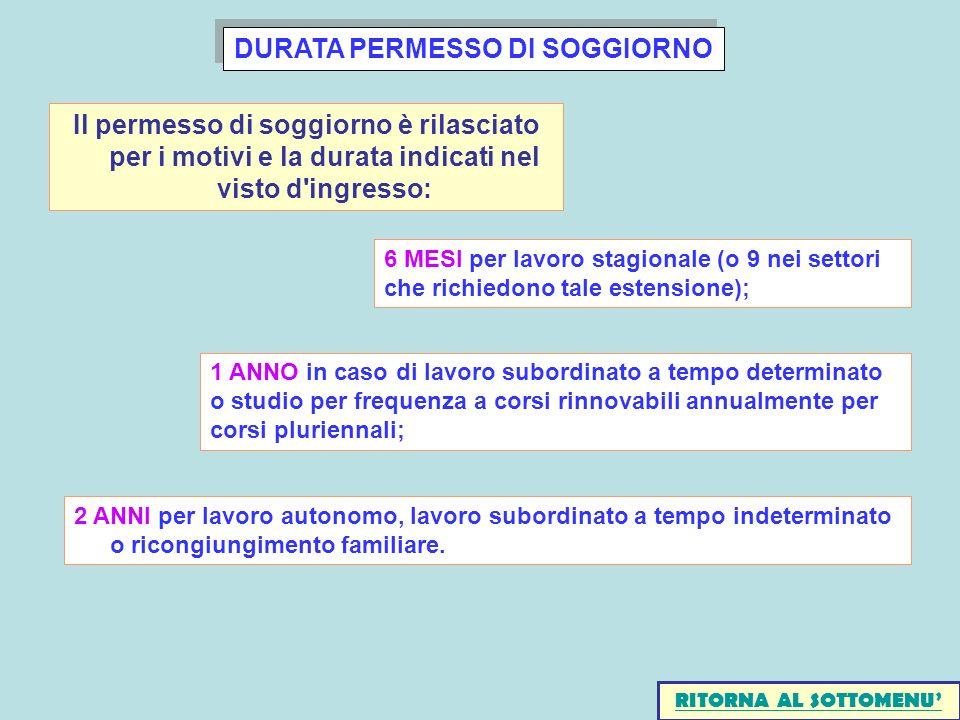 DURATA PERMESSO DI SOGGIORNO