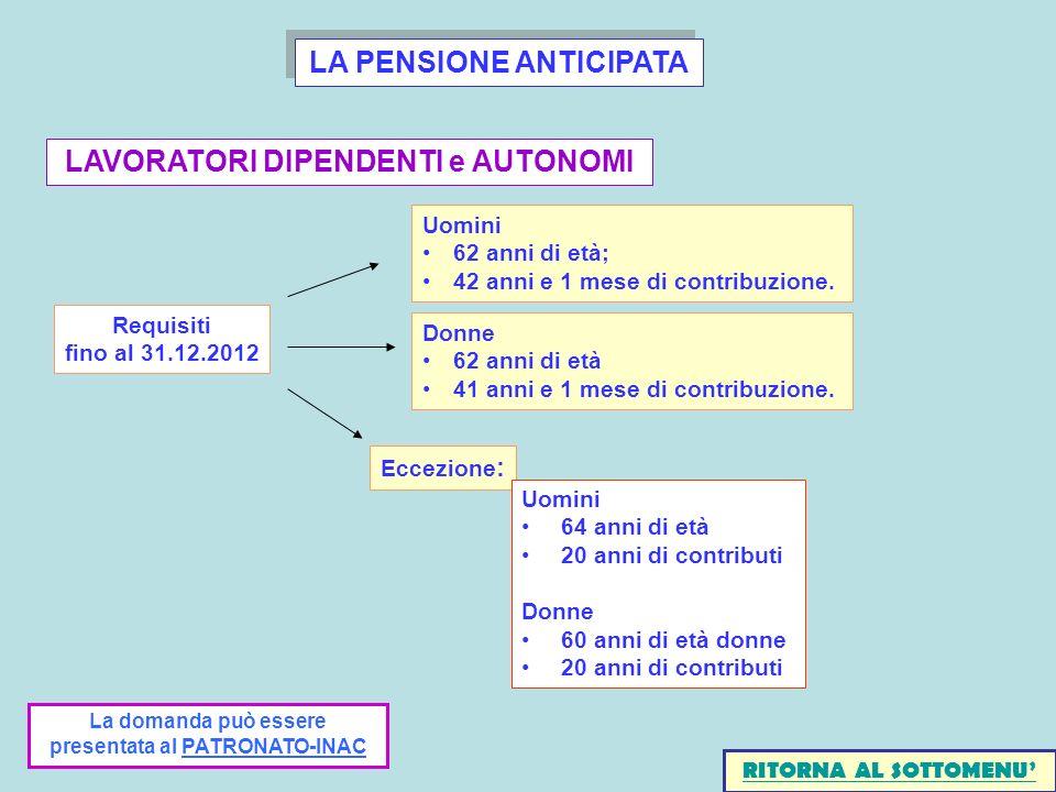 LA PENSIONE ANTICIPATA LAVORATORI DIPENDENTI e AUTONOMI