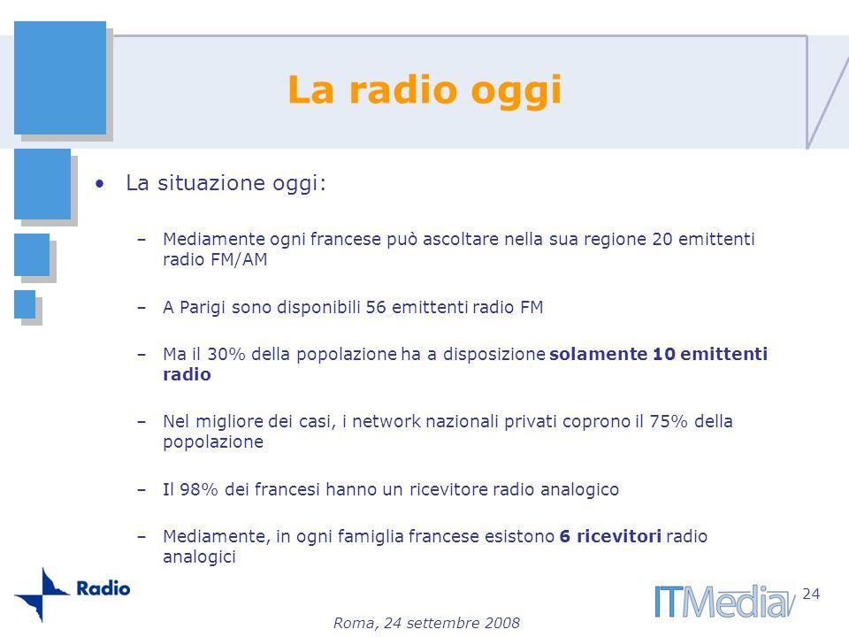 La radio oggi La situazione oggi: