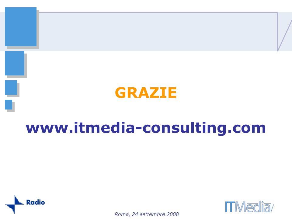 GRAZIE www.itmedia-consulting.com