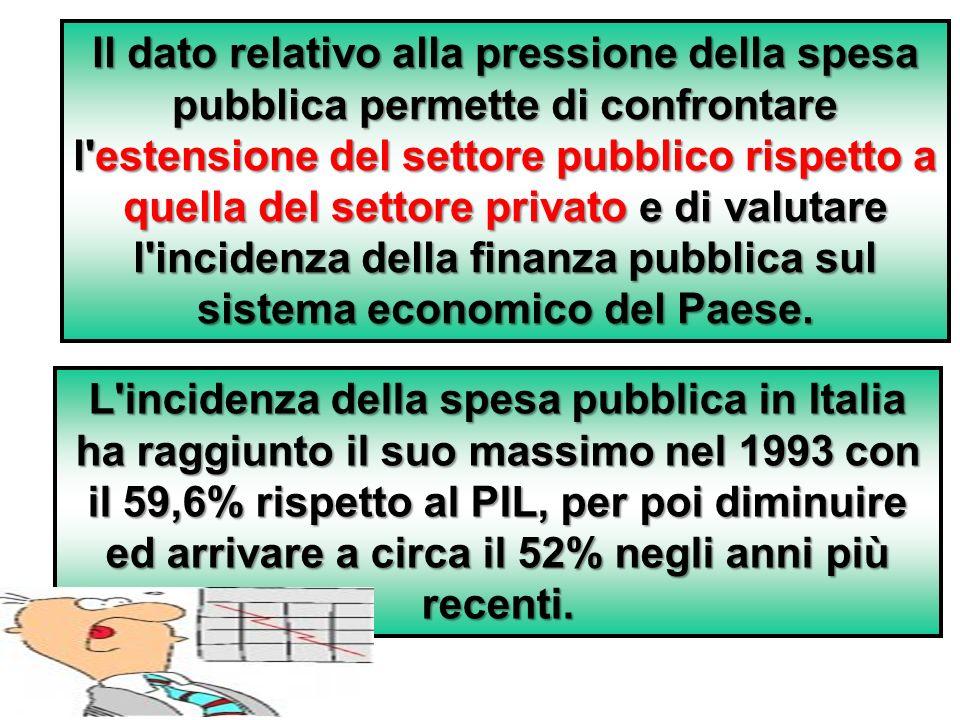La spesa pubblica ppt scaricare for Spesa per oneri di sistema
