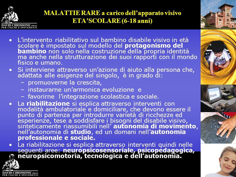 MALATTIE RARE a carico dell'apparato visivo ETA'SCOLARE (6-18 anni)