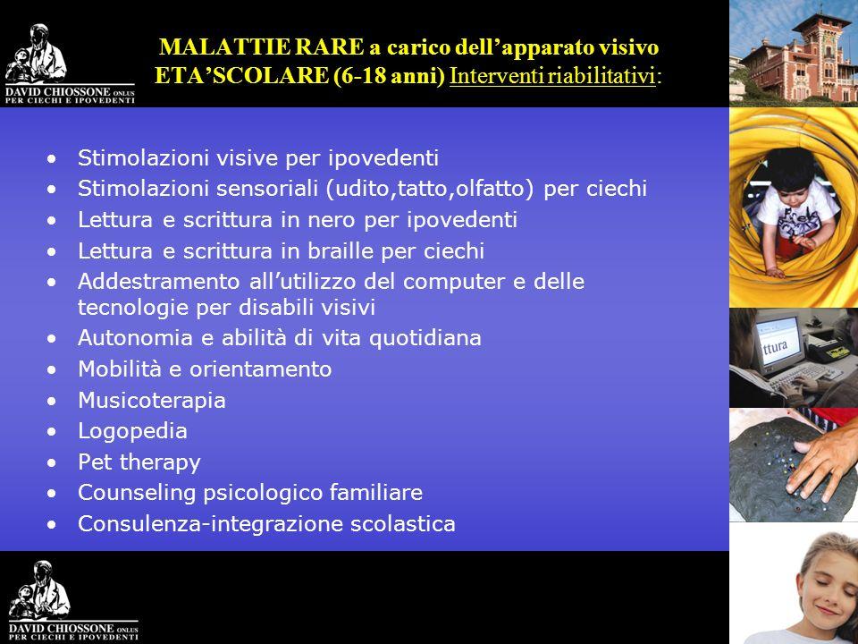MALATTIE RARE a carico dell'apparato visivo ETA'SCOLARE (6-18 anni) Interventi riabilitativi: