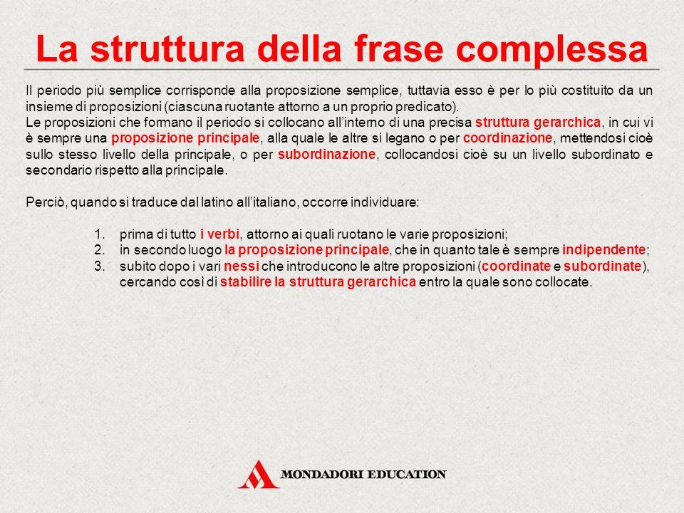 La struttura della frase complessa