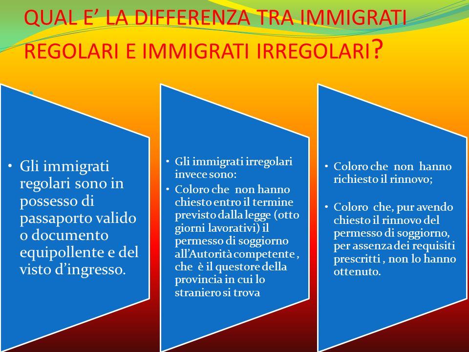 L immigrazione ppt scaricare for Requisiti per permesso di soggiorno