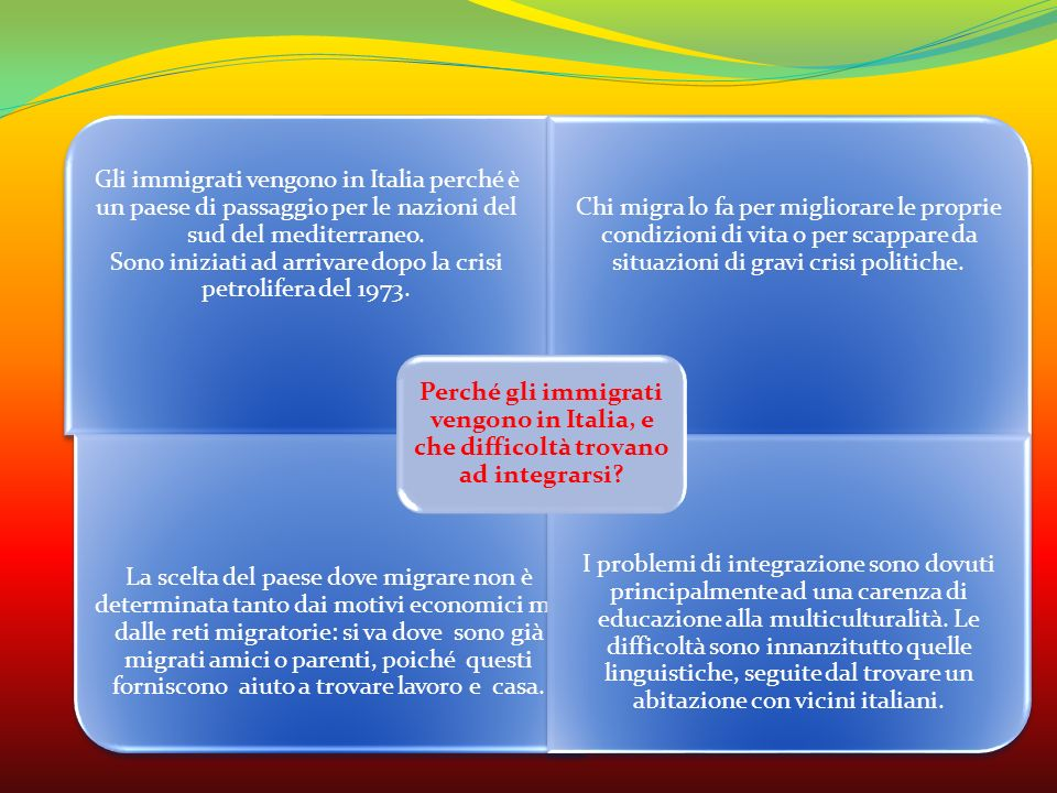 Perché gli immigrati vengono in Italia, e che difficoltà trovano ad integrarsi