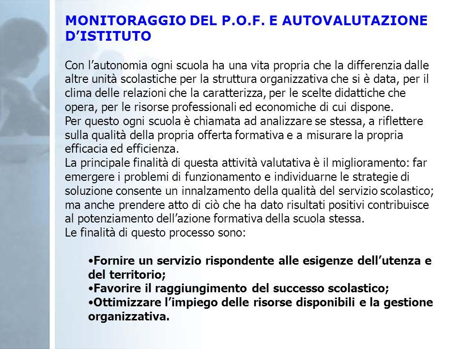 MONITORAGGIO DEL P.O.F. E AUTOVALUTAZIONE D'ISTITUTO