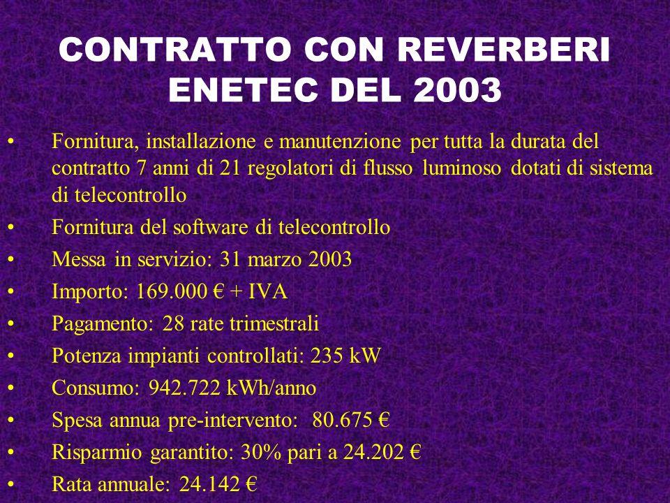 CONTRATTO CON REVERBERI ENETEC DEL 2003
