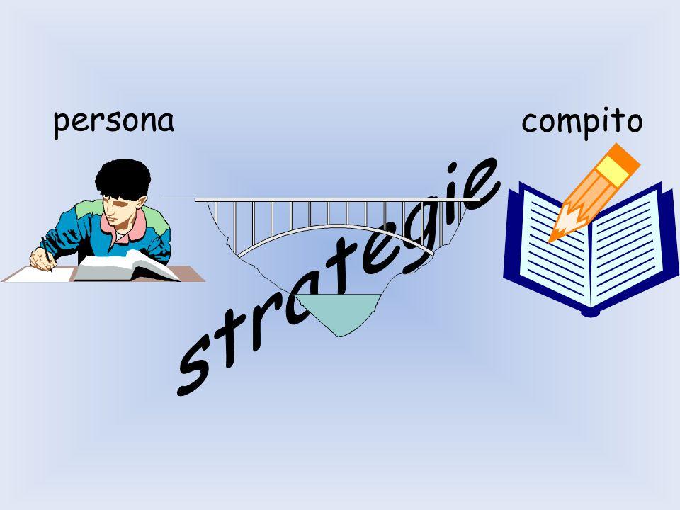 persona compito strategie