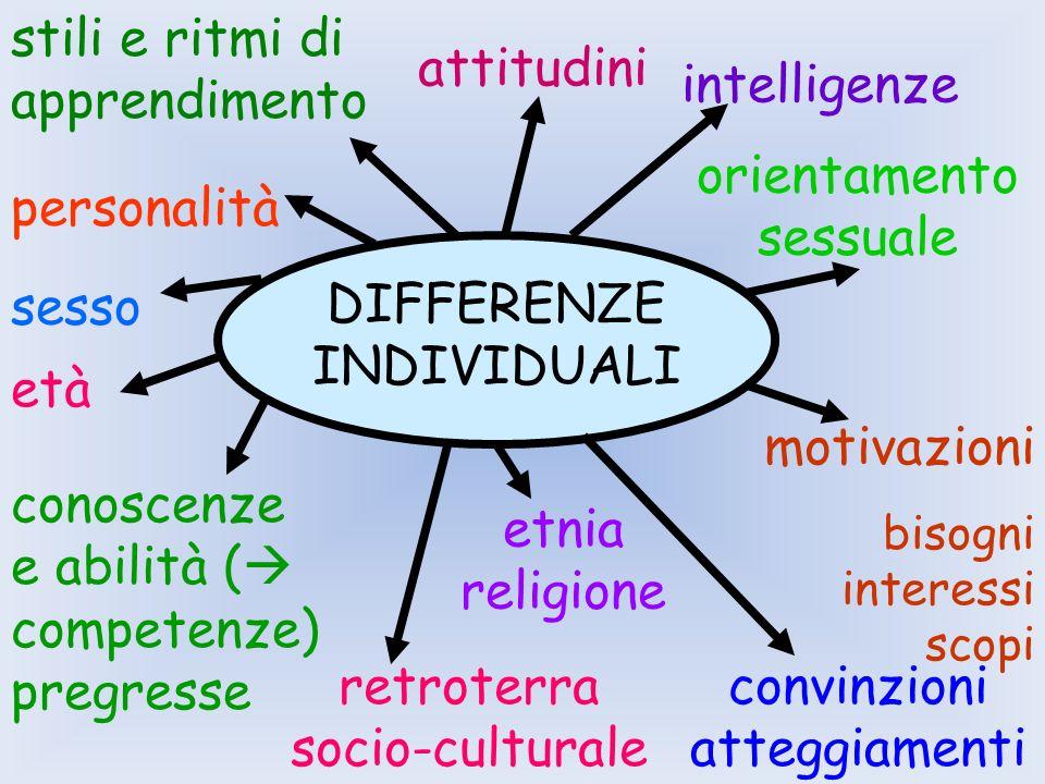 stili e ritmi di apprendimento attitudini intelligenze