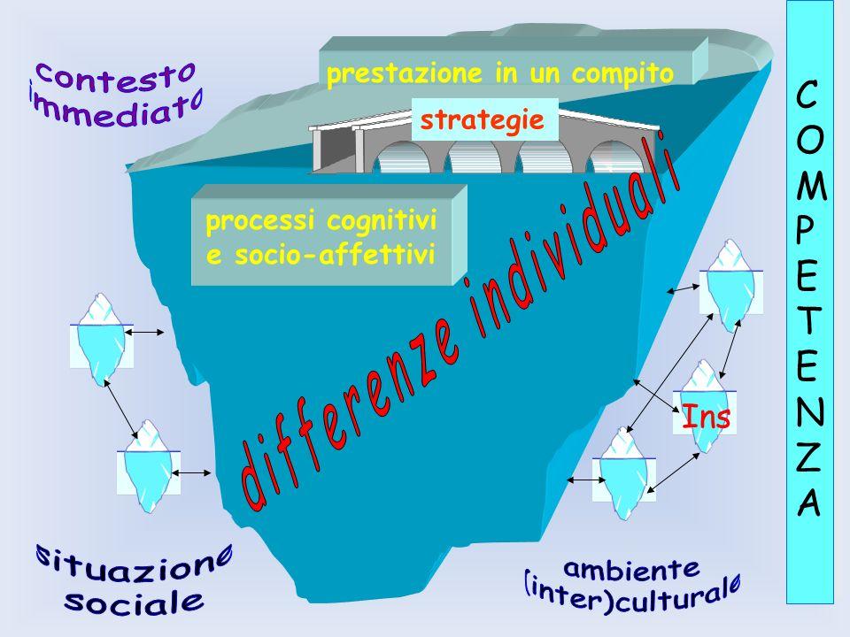 processi cognitivi e socio-affettivi