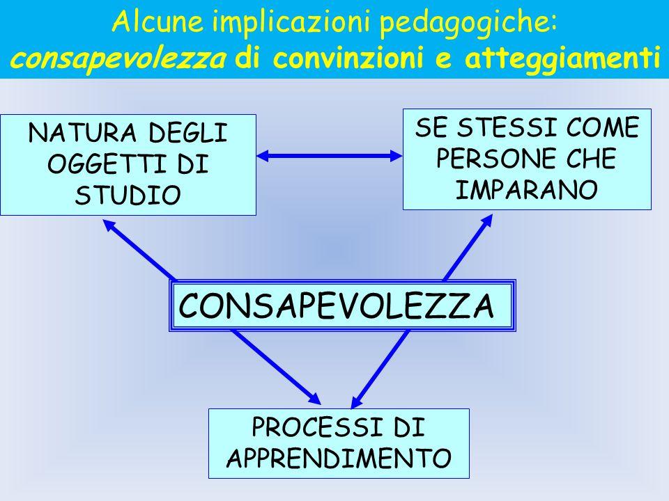CONSAPEVOLEZZA Alcune implicazioni pedagogiche:
