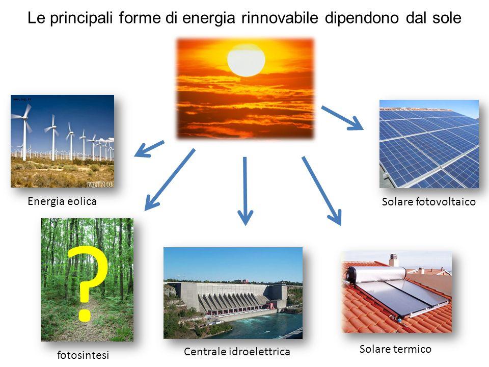 Le principali forme di energia rinnovabile dipendono dal sole