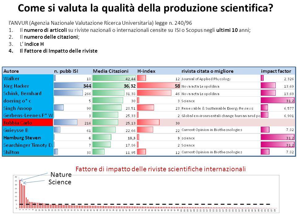 Come si valuta la qualità della produzione scientifica