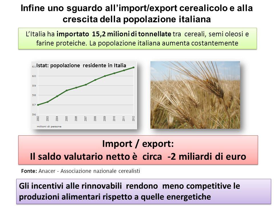 Il saldo valutario netto è circa -2 miliardi di euro