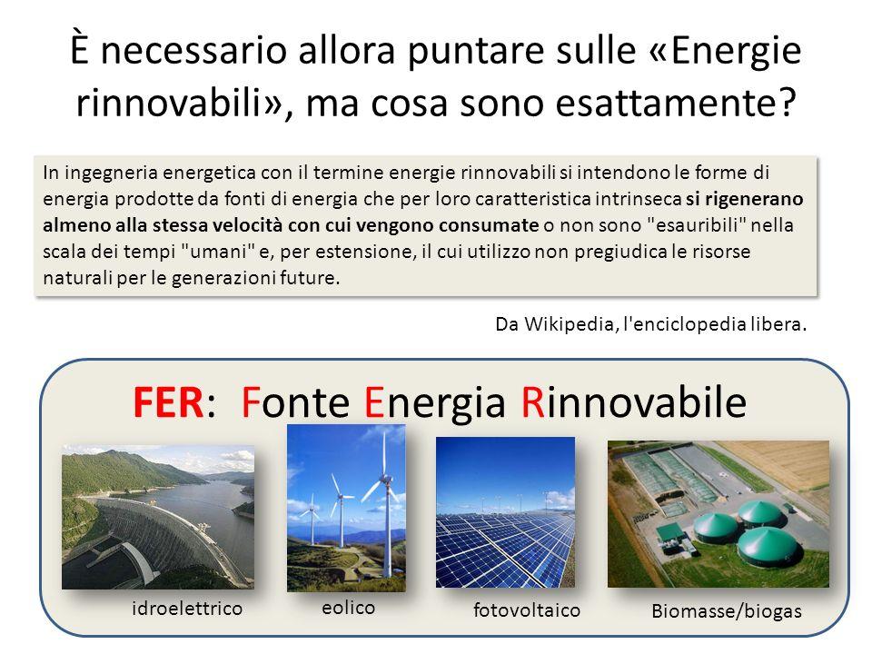 FER: Fonte Energia Rinnovabile
