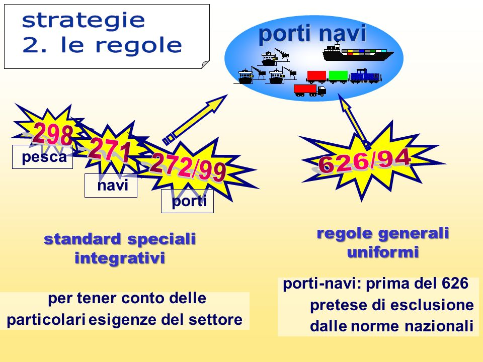 regole generali uniformi particolari esigenze del settore