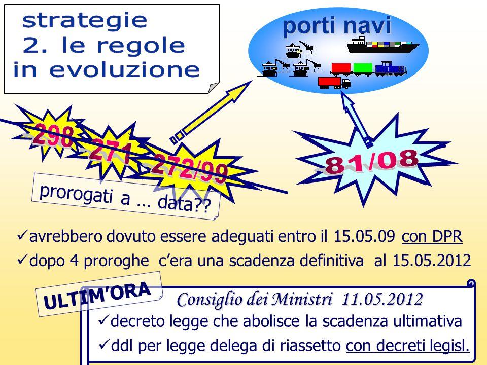 strategie 2. le regole. in evoluzione. porti navi. 298. 271. 626/94. 81/08. 272/99. prorogati a … data