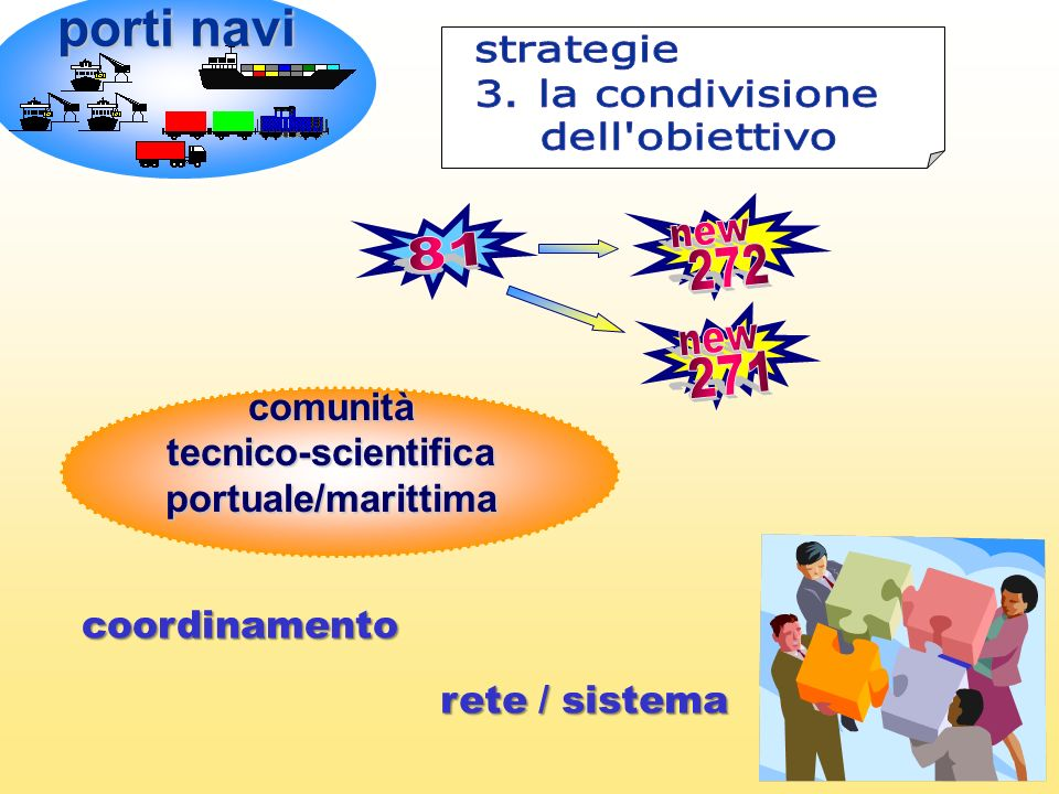 porti navi new 272 new 271 81 comunità tecnico-scientifica