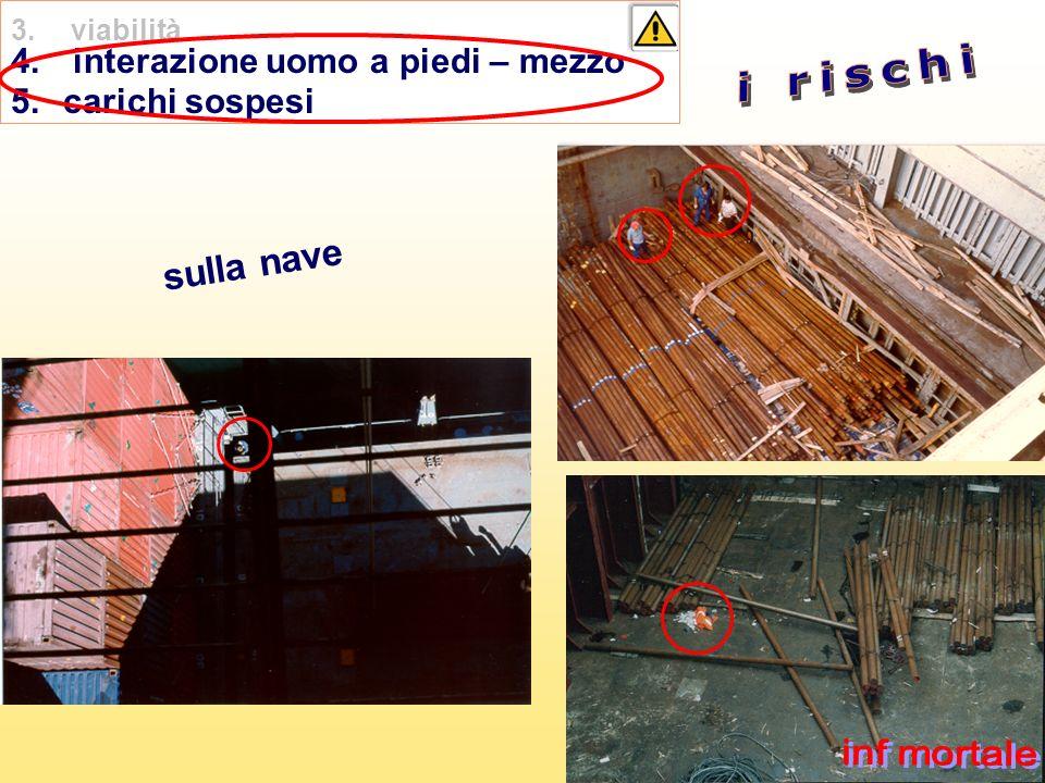 i rischi sulla nave interazione uomo a piedi – mezzo carichi sospesi