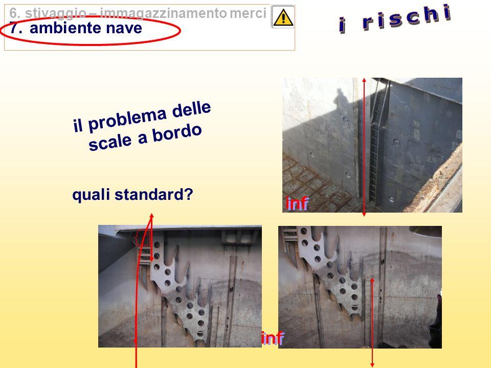 il problema delle scale a bordo