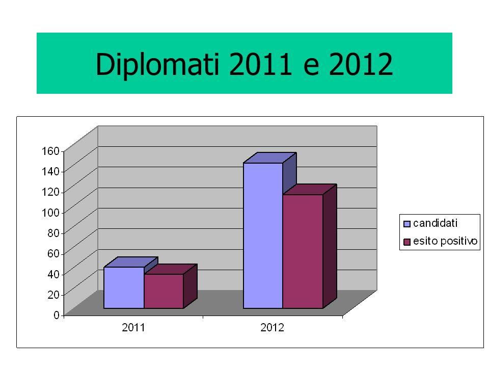 Diplomati 2011 e 2012