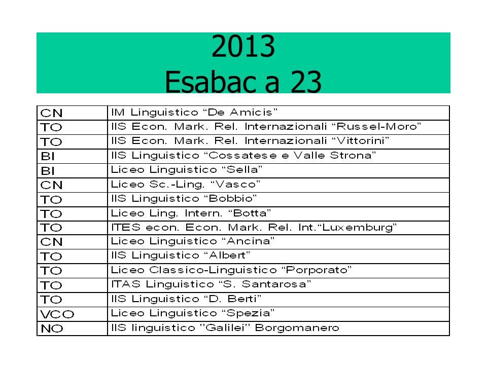 2013 Esabac a 23